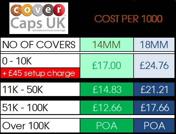 ABS Pricing Matrix